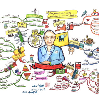 Tony Buzan Mind Mapping
