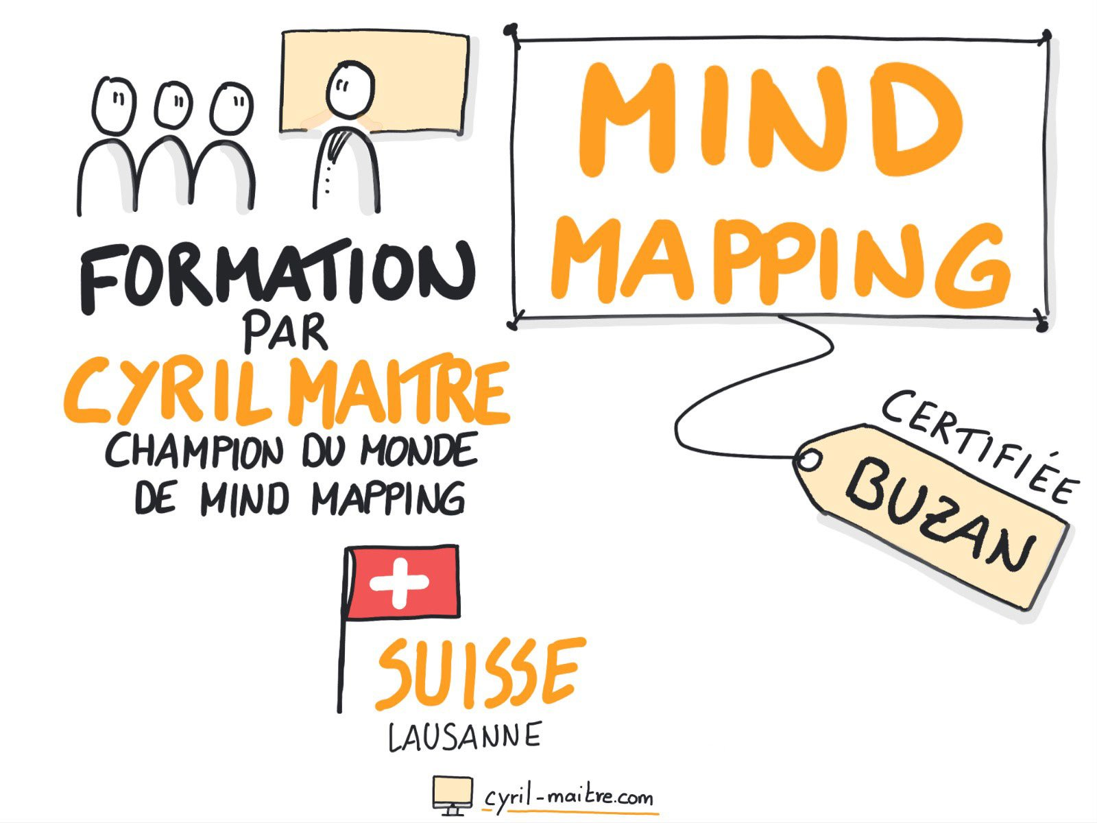 formation mind mapping, cartes mentales suisse